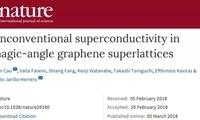 石墨烯研究的意外发现,是否能解开高温超导之谜?