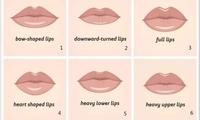 九种嘴唇对应九种性格,你是哪种?
