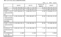 养元饮品2018年净利26.78亿元,拟10转4派30元
