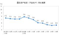 2018年1-9月份全国固定资产投资(不含农户)增长5.4%
