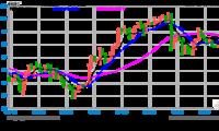 牛汇:美税改能否提振经济 美储卡什卡里对此信心不足