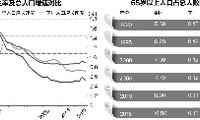 二胎概念股活跃 9股上半年业绩增长