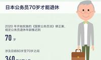 日本要让公务员推迟到 70 岁退休,以缓解老龄化带来的问题 | 好奇心小数据