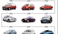 28年前10万元一辆 曾经称霸正规博彩道路的国民轿车停产了!