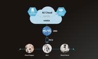 5G网络催生杀手级应用——云端智能机器人